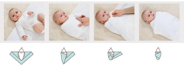 Αποτέλεσμα εικόνας για swaddling a baby